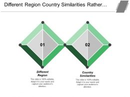 Different Region Country Similarities Rather Communicated Essence Advertising Activities