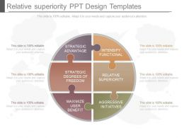 Different Relative Superiority Ppt Design Templates