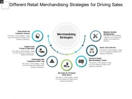 Different Retail Merchandising Strategies For Driving Sales