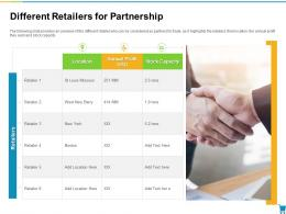 Different Retailers For Partnership Developing And Managing Trade Marketing Plan Ppt Icons