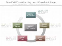 Different Sales Field Force Coaching Layout Powerpoint Shapes