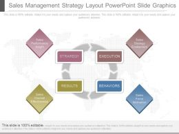 Different Sales Management Strategy Layout Powerpoint Slide Graphics