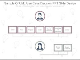 Different Sample Of Uml Use Case Diagram Ppt Slide Design