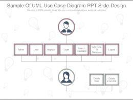 Different Sample Of Uml Use Case Diagram Ppt Slide Design