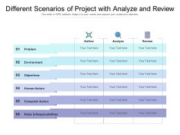 Different Scenarios Of Project With Analyze And Review