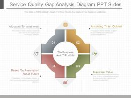 Different Service Quality Gap Analysis Diagram Ppt Slides