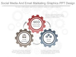 Different Social Media And Email Marketing Graphics Ppt Design