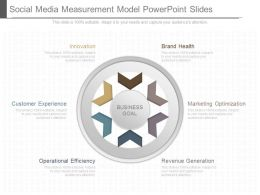 Different Social Media Measurement Model Powerpoint Slides