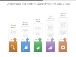 Different Social Media Platform Diagram Powerpoint Slides Design