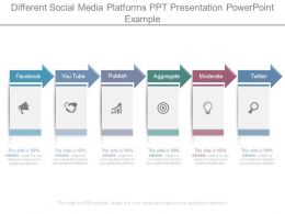 Different Social Media Platforms Ppt Presentation Powerpoint Example