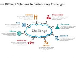Different Solutions To Business Key Challenges Powerpoint Show
