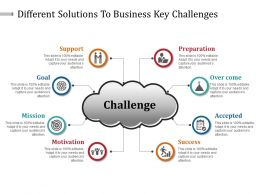 Different Solutions To Business Key Challenges Powerpoint Slide Background Designs