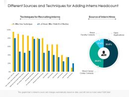 Different Sources And Techniques For Adding Interns Headcount