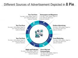 Different Sources Of Advertisement Depicted In 8 Pie