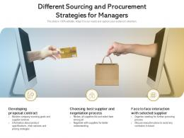 Different Sourcing And Procurement Strategies For Managers