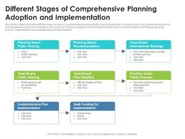 Different Stages Of Comprehensive Planning Adoption And Implementation