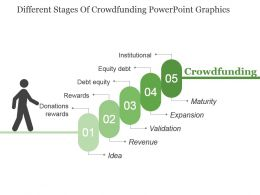 Different Stages Of Crowdfunding Powerpoint Graphics