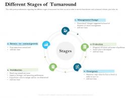 Different Stages Of Turnaround Firm Rescue Plan Ppt Powerpoint Presentation Model Show