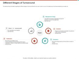 Different Stages Of Turnaround Normal Ppt Powerpoint Presentation Gallery Diagrams