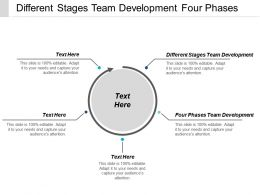 Different Stages Team Development Four Phases Team Development Cpb