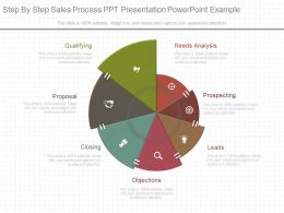 Different Step By Step Sales Process Ppt Presentation Powerpoint Example