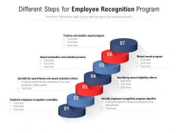 Different Steps For Employee Recognition Program