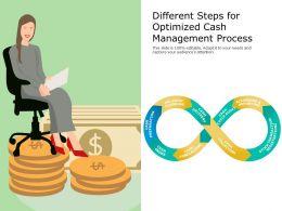 Different Steps For Optimized Cash Management Process