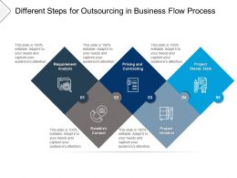 Different Steps For Outsourcing In Business Flow Process