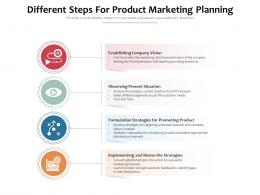Different Steps For Product Marketing Planning