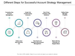 Different Steps For Successful Account Strategy Management