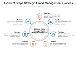 Different Steps Strategic Brand Management Process Ppt Powerpoint Tutorials Cpb