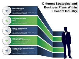 Different Strategies And Business Plans Within Telecom Industry
