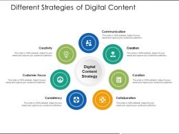 Different Strategies Of Digital Content