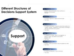 Different Structures Of Decisions Support System