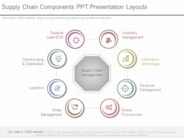 Different Supply Chain Components Ppt Presentation Layouts