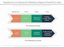 Different Targeted Account Selling And Marketing Diagram Powerpoint Ideas