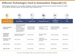 Different Technologies Used In Ammunition Disposal Cost Ppt Templates