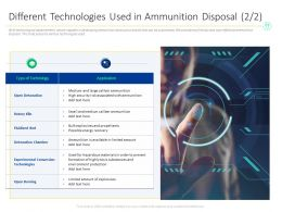 Different Technologies Used In Ammunition Disposal Highly Toxic Ppt Powerpoint Presentation File Ideas