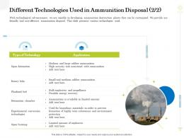 Different Technologies Used In Ammunition Disposal Kiln Clean Production Innovation Ppt Grid