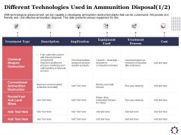 Different Technologies Used In Ammunition Disposal Reactive Ppt Powerpoint Presentation Styles