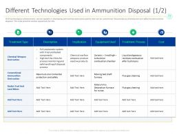 Different Technologies Used In Ammunition Disposal Rotary Kilns Ppt Powerpoint Presentation File Show