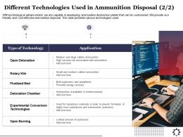 Different Technologies Used In Ammunition Disposal Rotary Ppt Powerpoint Presentation Show