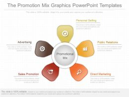 Different The Promotion Mix Graphics Powerpoint Templates