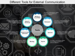 Different Tools For External Communication