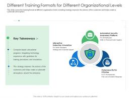 Different Training Formats For Different Organizational Levels Cybersecurity Ppt Grid