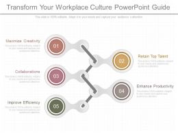Different Transform Your Workplace Culture Powerpoint Guide