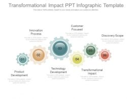 Different Transformational Impact Ppt Infographic Template