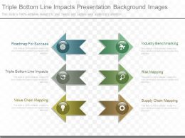 Different Triple Bottom Line Impacts Presentation Background Images