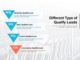 Different Type Of Qualify Leads