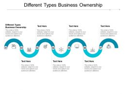 Different Types Business Ownership Ppt Powerpoint Presentation Ideas Layout Cpb